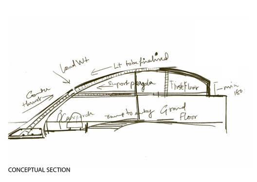 Conceptual Section Sketch