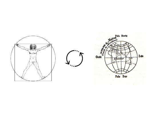 Diversos cambios detonaron que se adoptara una nueva medida en un impulso progresista que desplazó el cuerpo humano a la diezmillonésima parte del cuadrante meridiano terrestre que representa el metro.