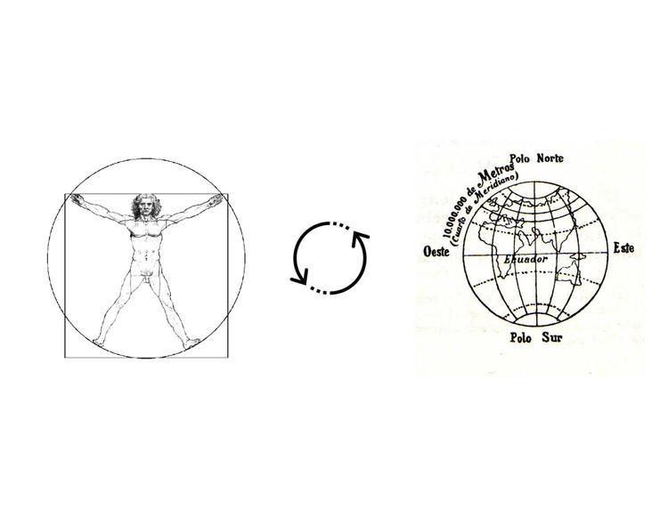 Различные изменения вызвали принятие новой меры в прогрессивном импульсе, который переместил человеческое тело в десятимиллионную часть земного квадранта меридиана, который представляет метр.
