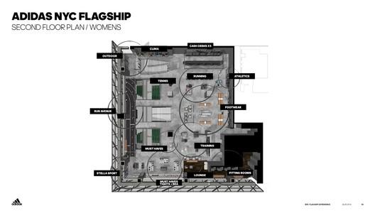 Second floor plan / womens