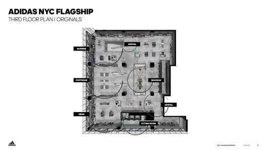 Third floor plans / Originals
