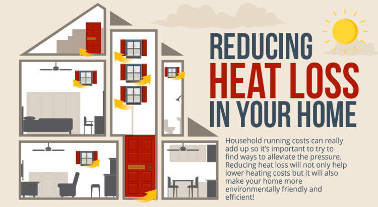 A Guide to Reducing Heat Loss in Homes, © Senator Windows