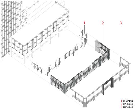 6-Analysis graph of the envelope along Zhongyang Road