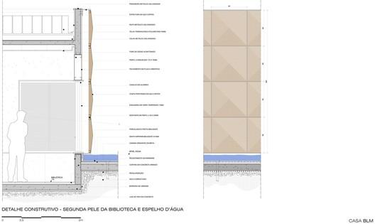 Facade detail BLM House
