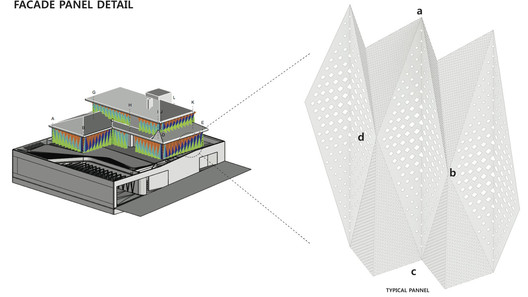 Facade detail Geometric House