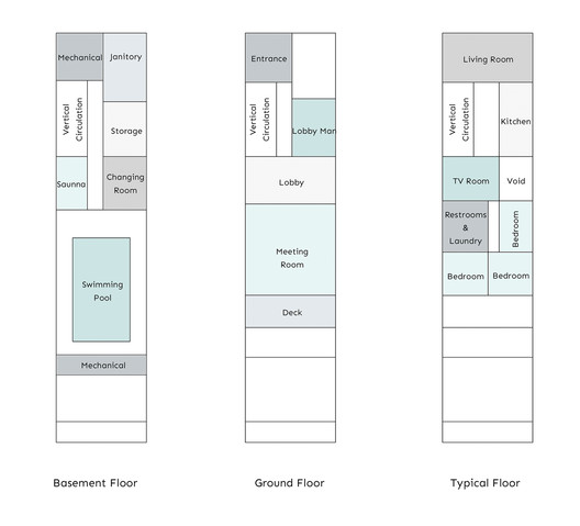 Distribution Floors Diagram