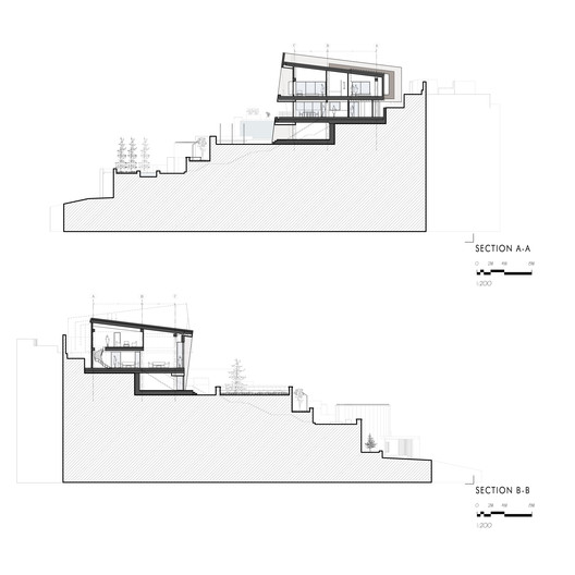 Sections A and B