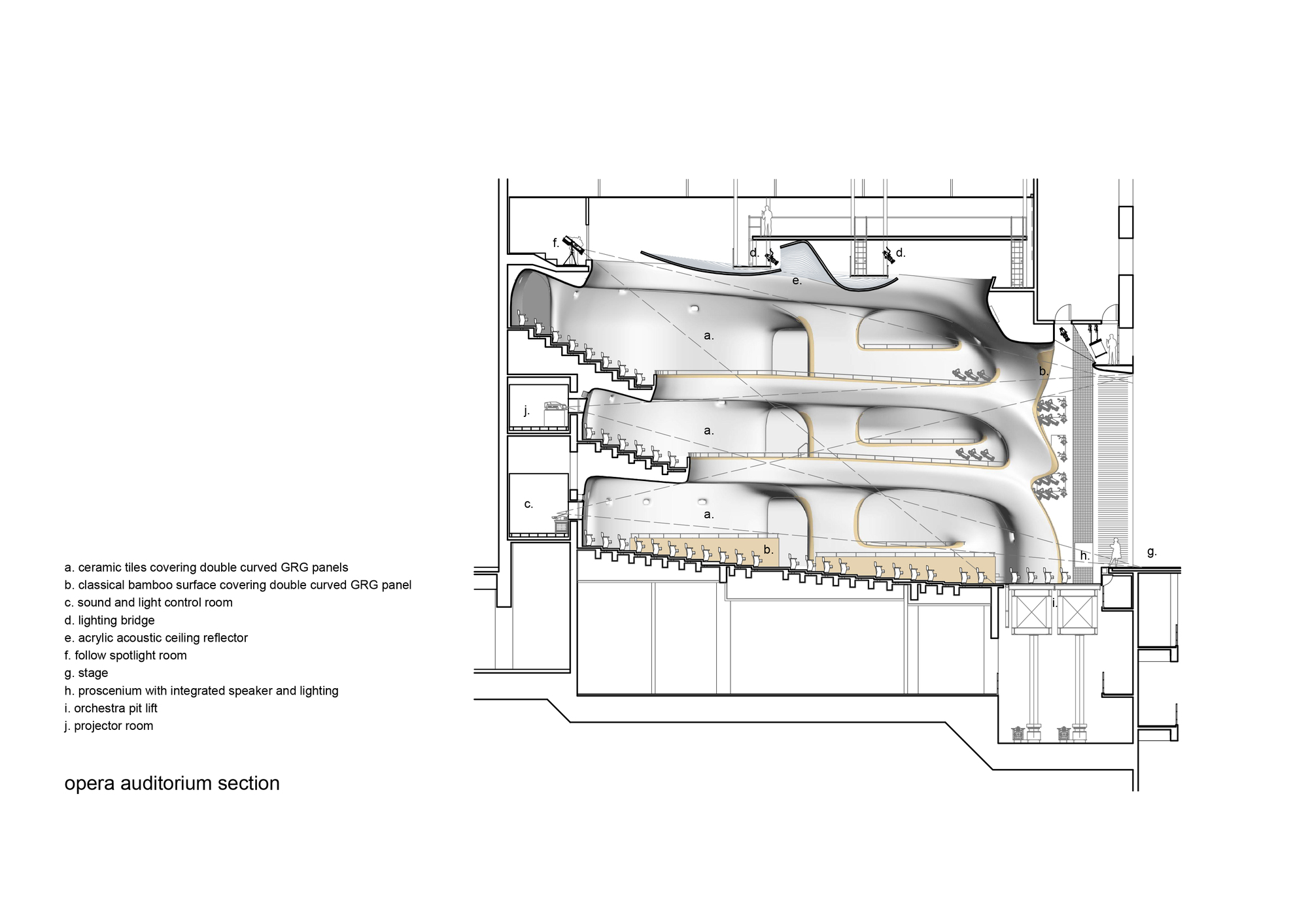 Gallery Of The Fuzhou Strait Culture And Art Centre Pes Architects Lighting Control Panel Schematic Diagram Zoom Image View Original Size