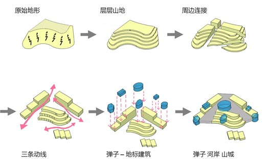 Volume Diagram