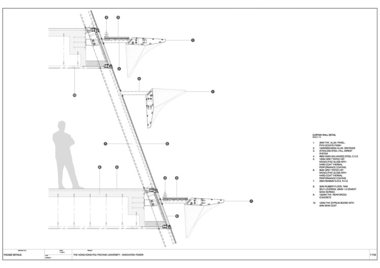Construction Details of Zaha Hadid Architects Projects | ArchDaily