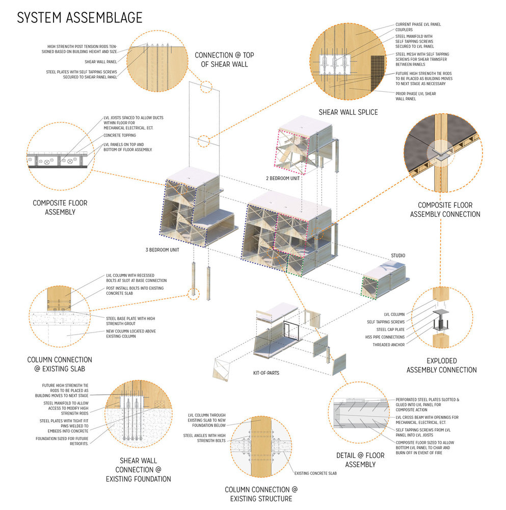 Gallery Of 4 Projects That Show Mass Timber Is The Future Bedroom Wiring Diagram This Includes Wall American Citiescourtesy Dlr