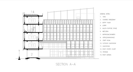 Section A