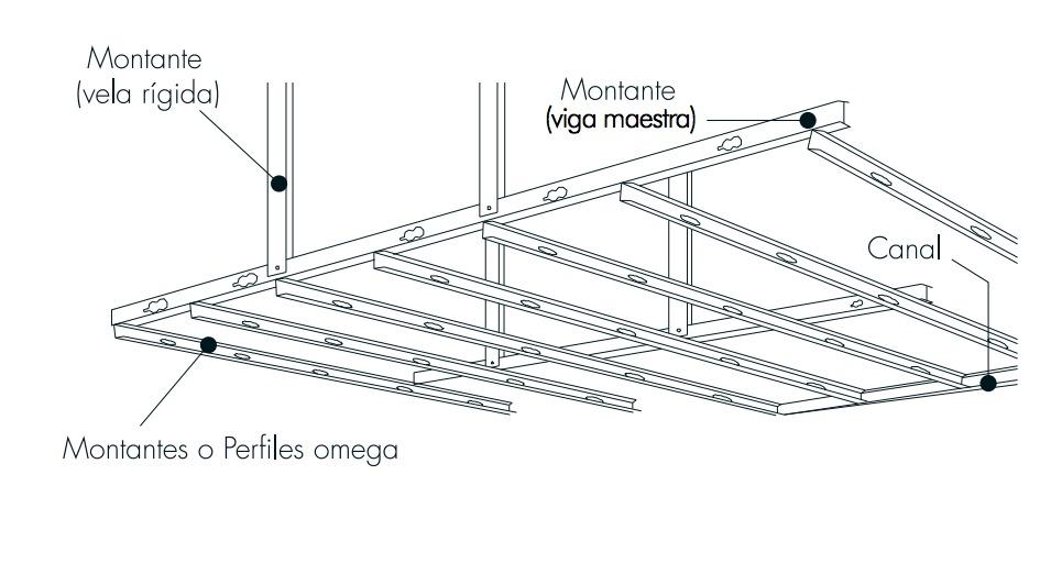 Galer a de c mo mejorar el confort ac stico con planchas de yeso cart n perforadas 9 - Planchas de yeso ...