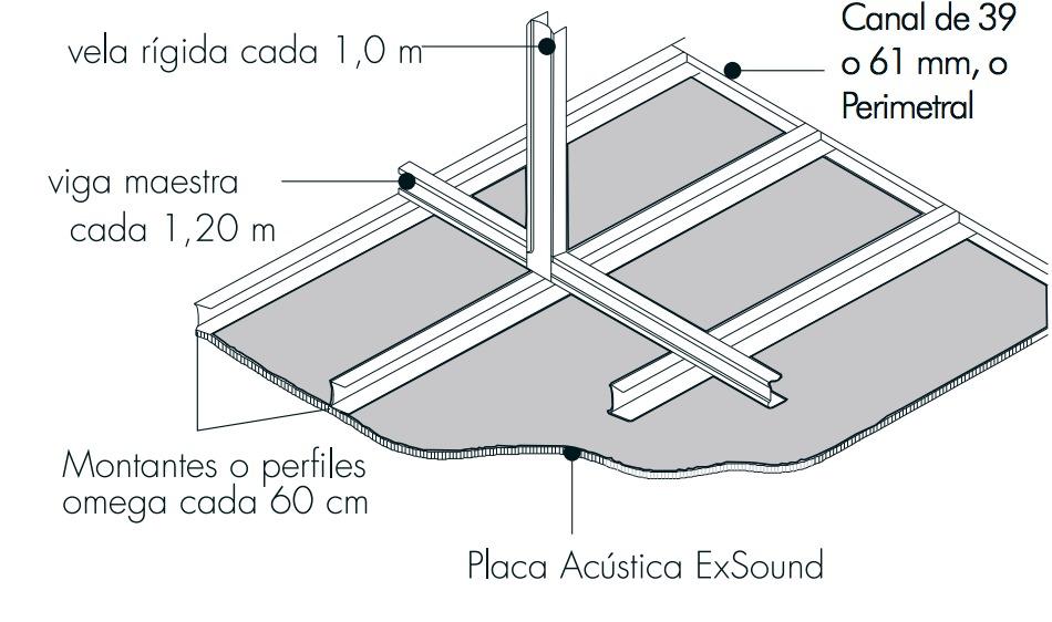 Galer a de c mo mejorar el confort ac stico con planchas de yeso cart n perforadas 11 - Planchas de yeso ...