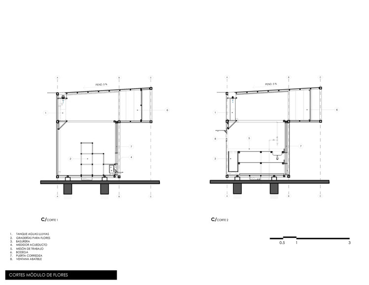 Markets Examples In Plan And Section Archdaily