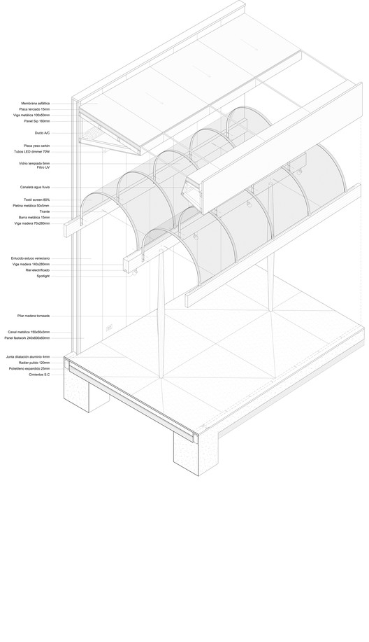 Constructive Detail