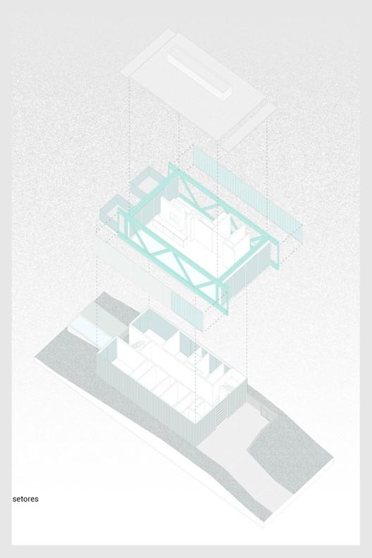 © Arquitetura Nacional