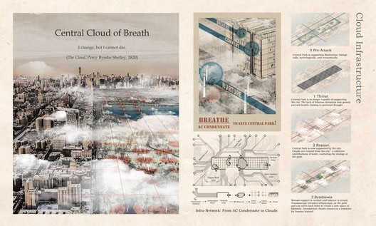 Central Cloud of Breath / Chuanfei Yu, Jiaqi Wang + Huiwen Shi (South East University – Nanjing, China). Image © LA+ Iconoclast