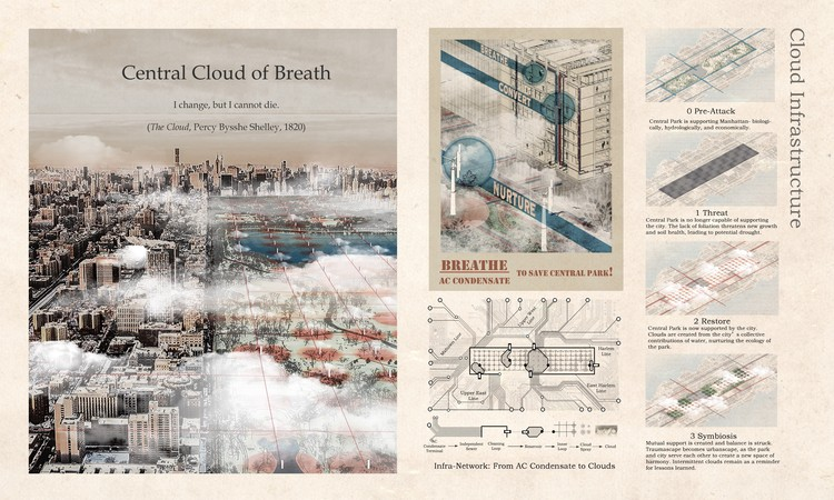 Re-Imagining New York's Central Park after an Eco-Terrorist Attack, Central Cloud of Breath / Chuanfei Yu, Jiaqi Wang + Huiwen Shi (South East University – Nanjing, China). Image © LA+ Iconoclast