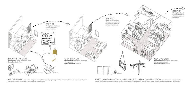 Morris + Company Imagines London Tube Station Repurposed
