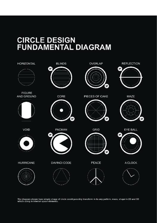 Circle Design Diagram