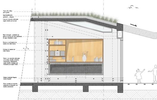 House M / Plan:b arquitectos