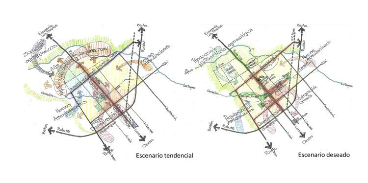 Plan de desarrollo urbano de la zona noroeste de la ciudad de Mar del Plata, Cortesía de Guillermo Tella