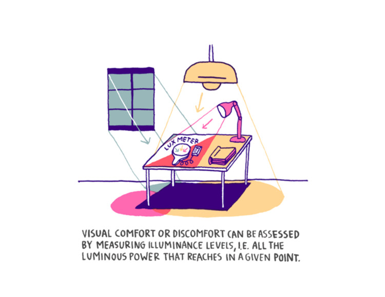 How to Design for Visual Comfort Using Natural Light, Illustrations by Elisa Géhin. Image Courtesy of Saint-Gobain
