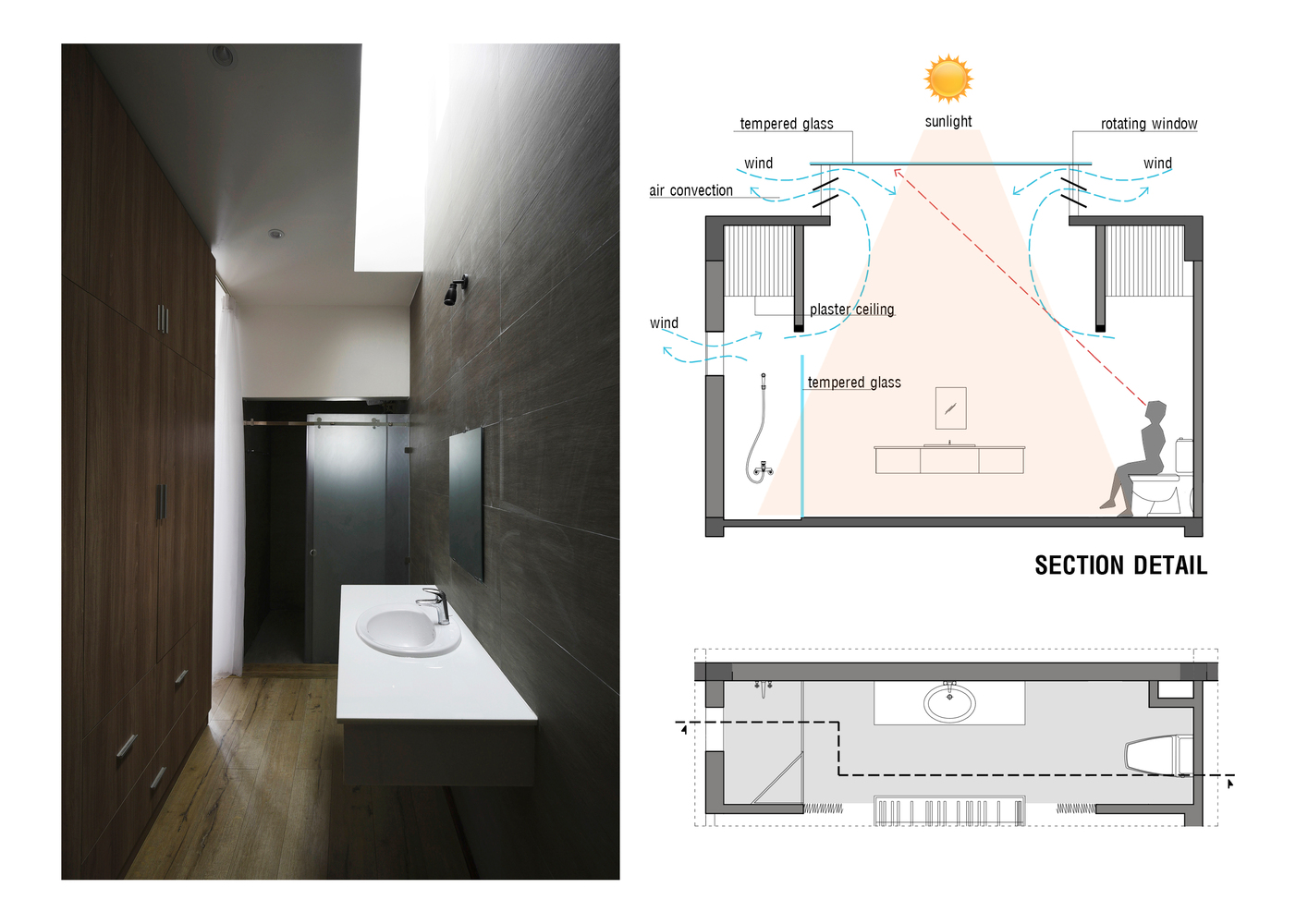 Gallery Of Connect House Story Architecture 32
