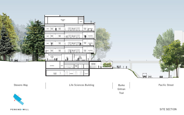 Life Sciences Building For The University Of Washington Perkins Will Archdaily