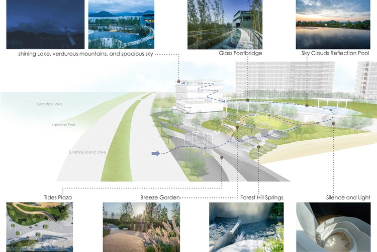 Lakeside Garden Topos Landscape Architects Archdaily