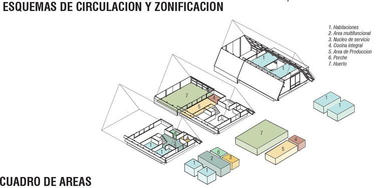 Cortesía de Espacio Colectivo Arquitectos + Estación Espacial Arquitectos