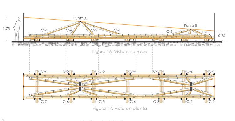 Aprende a diseñar una estructura de techo con bambú, © Lucila Aguilar