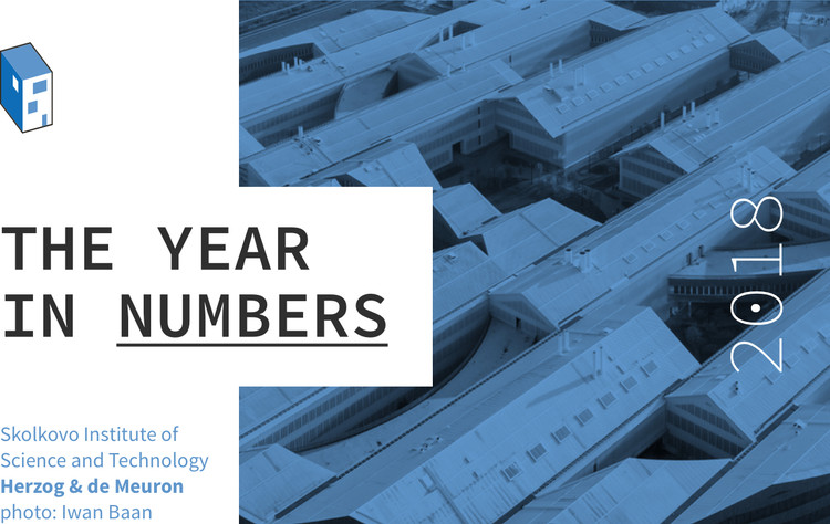 The Year in Numbers: Looking Forward to What 2019 Will Offer