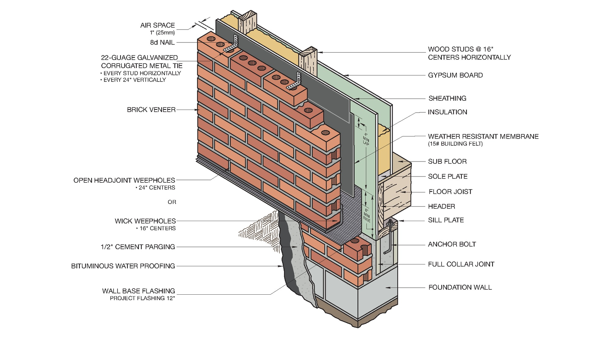16 brick cladding constructive details | archdaily  archdaily