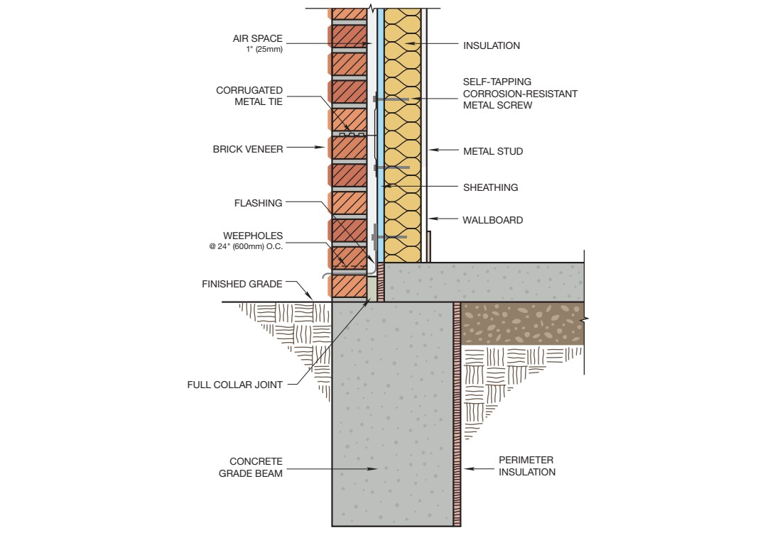 Gallery of 16 Brick Cladding Constructive Details - 7