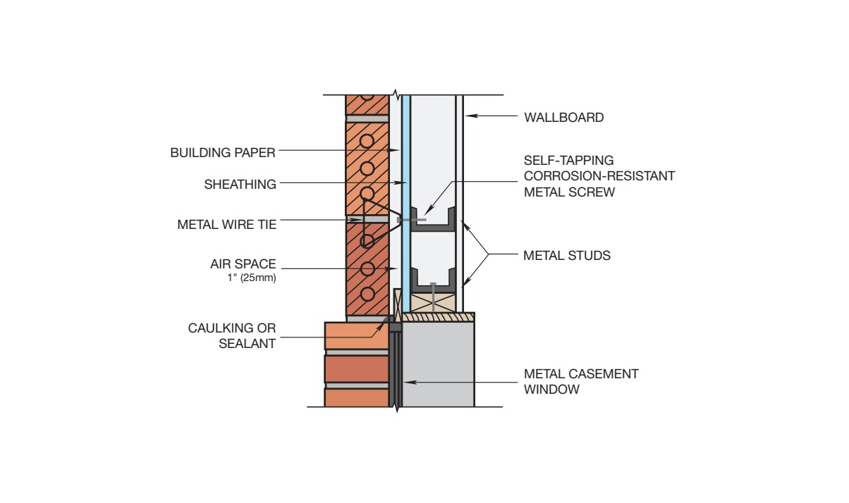 Gallery of 16 Brick Cladding Constructive Details - 11