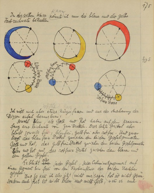 Paul Klee's Bauhaus Notebook is Now Online   ArchDaily