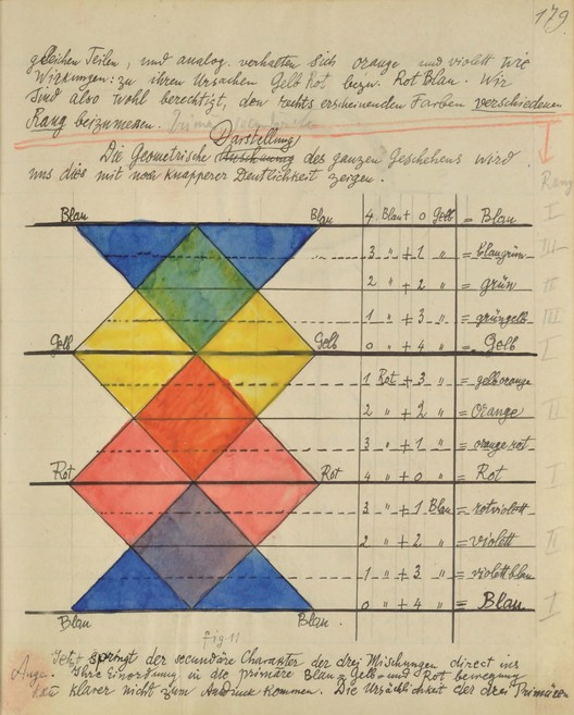 Paul Klee's Bauhaus Notebook is Now Online
