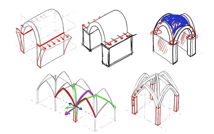 Arquitecta y youtuber 'Ter' explica la estructura de la Catedral de Notre-Dame a través de diagramas, Captura de pantalla del video '¿Por qué no se cayó Notre-Dame? Arquitecta lo EXPLICA'. Image © Ter