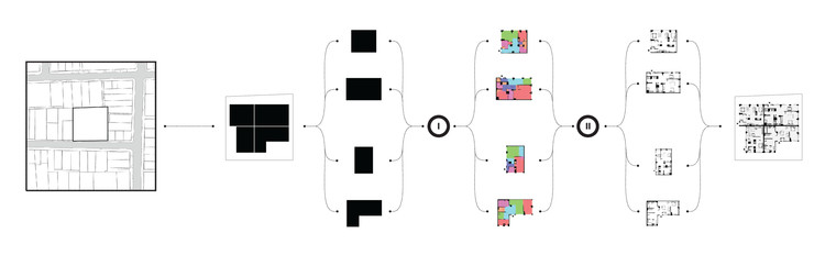 Ai Creates Generative Floor Plans And Styles With Machine Learning At Harvard Archdaily