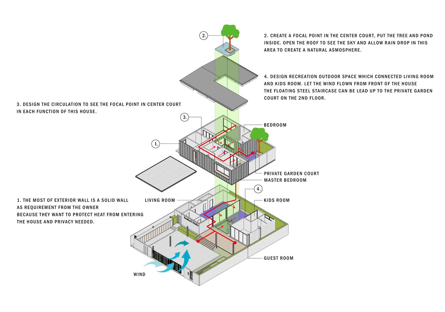 Gallery of MP House / I Like Design Studio - 50