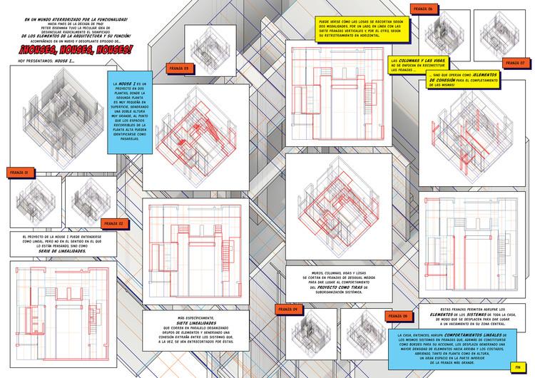 Arquitectura Secuencial: el cómic como herramienta narrativa, por Santiago Miret, ¡Houses, Houses, Houses!. Image Cortesía de Santiago Miret