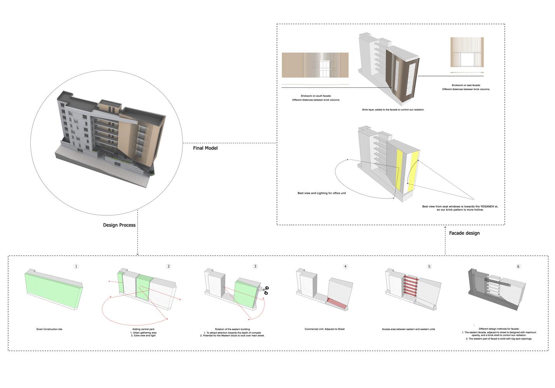 Gallery Of Saba Office Building 7hoor Architecture Studio