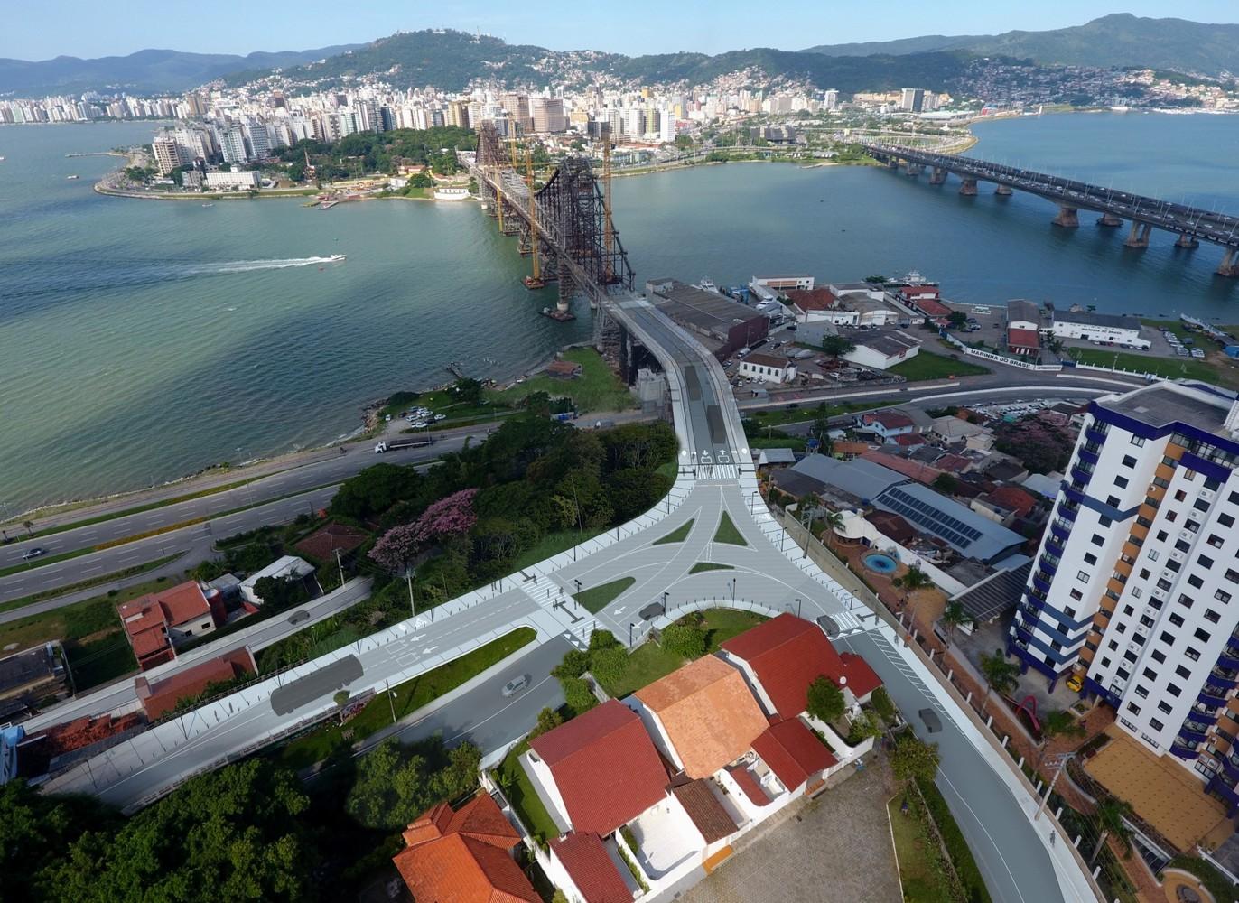 Cabeceira continental da ponte