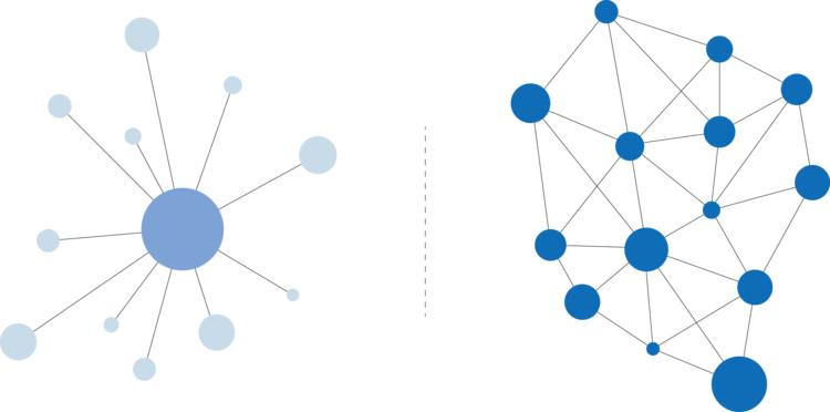 Hệ thống ma trận |  Hệ thống mạng