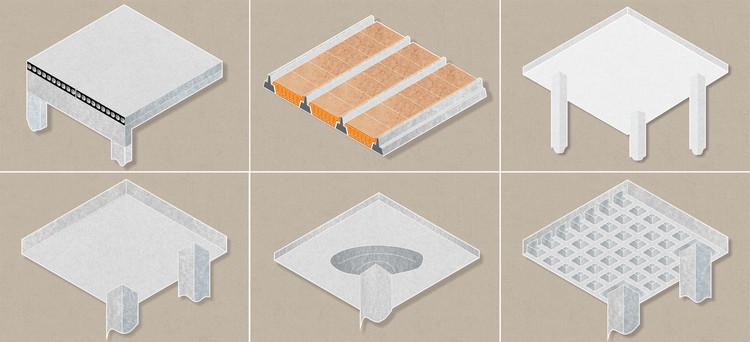 Tipos de losas de Hormigón: Ventajas y Desventajas, © Matheus Pereira