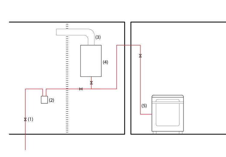 (1) Registro / (2) Medidor / (3) Chaminé / (4) Aquecedor de Água / (5) Entrada para fogão. Image © ArchDaily