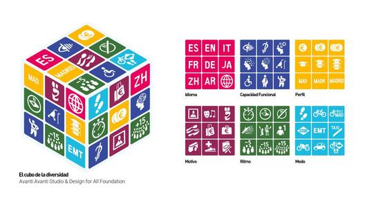 © Avanti Avanti Studio & Design for All Foundation