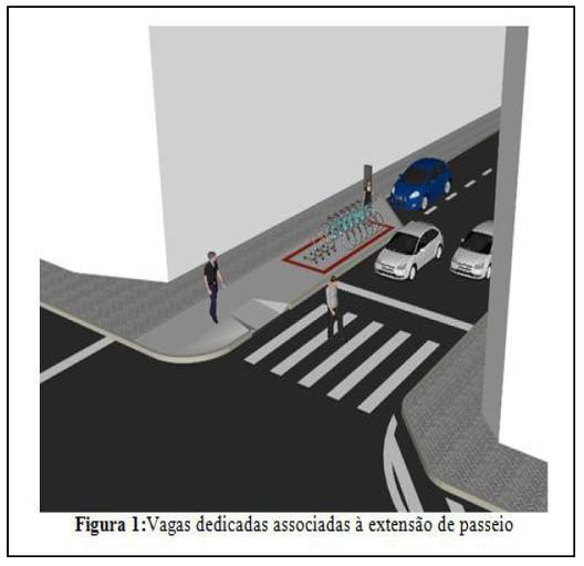 Modelo de vaga para patinetes em Fortaleza. Imagem: reprodução.